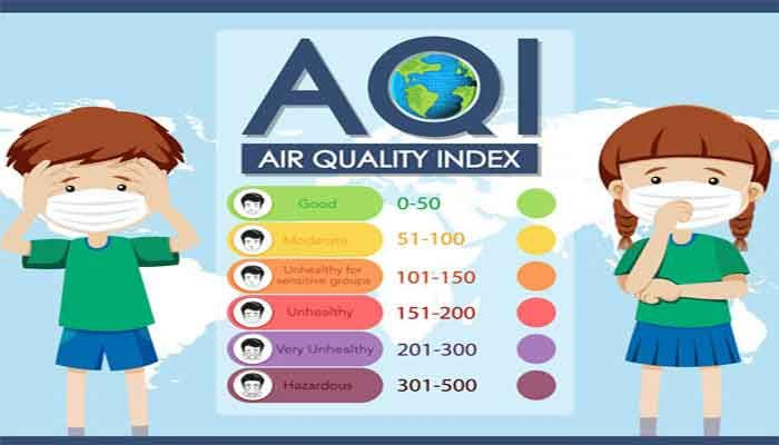 Air Quality Index Set to Be Launched Soon