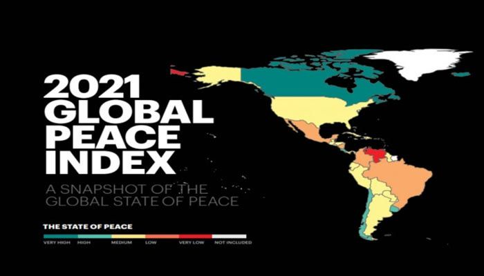 Global Peace Index 2021: Bangladesh 3rd Most Peaceful Country in South Asia